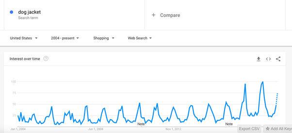 Google_Trends_Page_Showing_Example_of_Trend