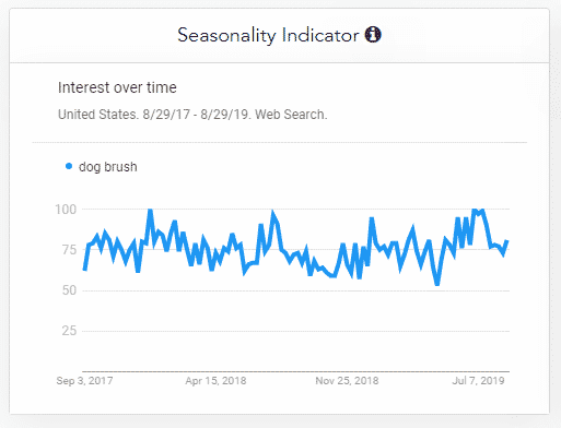 ShopInspect-Shopify-Products-Trend-Graph